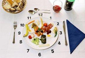 Der Teller mit der unverzichtbaren Analog-Uhr-Analogie