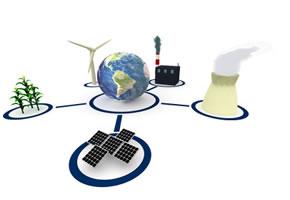 Energie Resourcen die es derzeit gibt