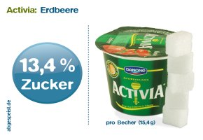 Foodwatch - Activia von Danone mit viel Zucker