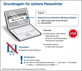 Grundregeln für sichere Passwörter