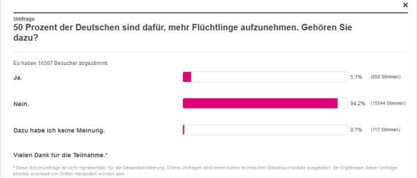 Umfrage zum Flüchtlingsdrama bei T-Online.